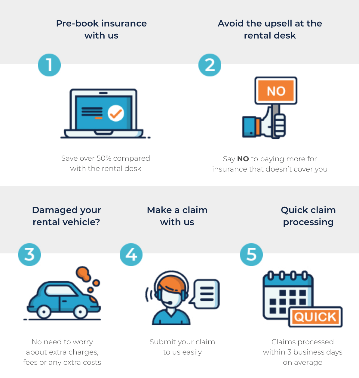 how-car-rental-insurance-works